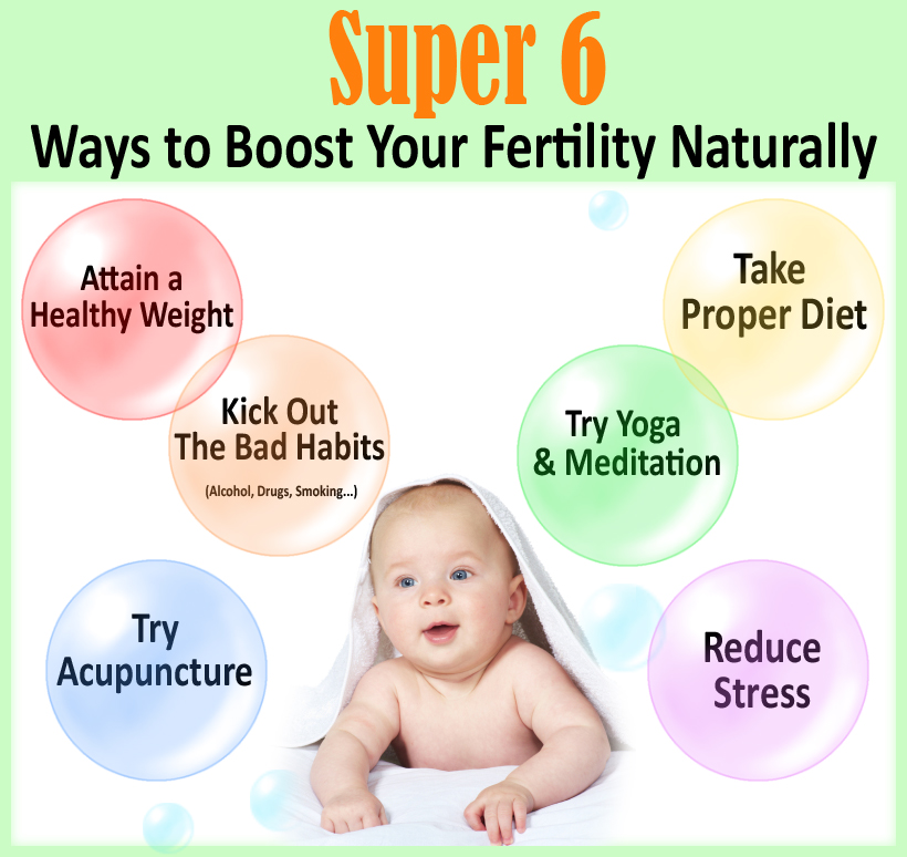 Natural Ways To Become Fertile