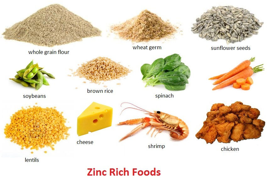 Four step system to treat high prolactin and low for Cuisine zinc