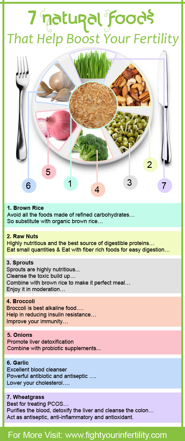 fertility foods, foods that increase fertility, foods to increase fertility, fertility foods for women, fertility boosting foods, fertility foods for men, foods that help fertility, infographics