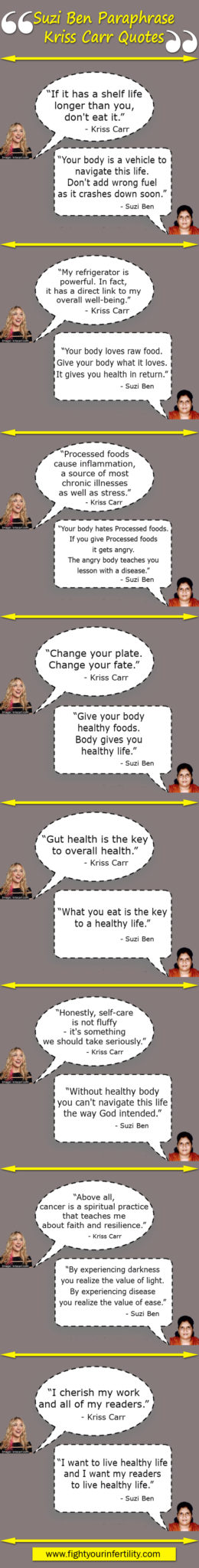 Kriss Carr Quotes, quotes, health quotes, food quotes, health quotes, Infographic