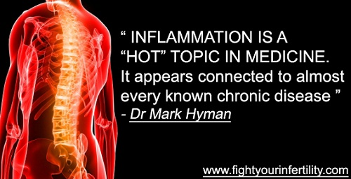 inflammation quotes, pain and inflammation quotes, dr mark hyman quotes, chronic disease quotes