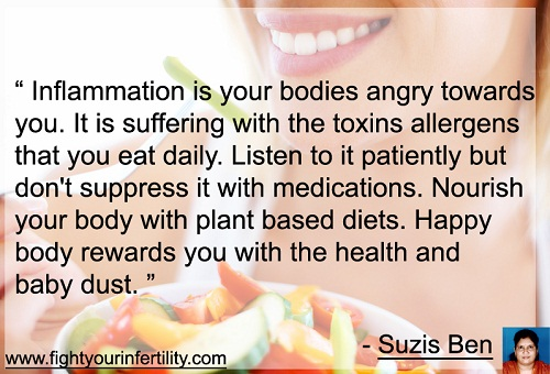 inflammation quotes, pain and inflammation quotes, toxins quotes, eat quotes, nourish your body quotes, eat to nourish your body quote, medication quotes