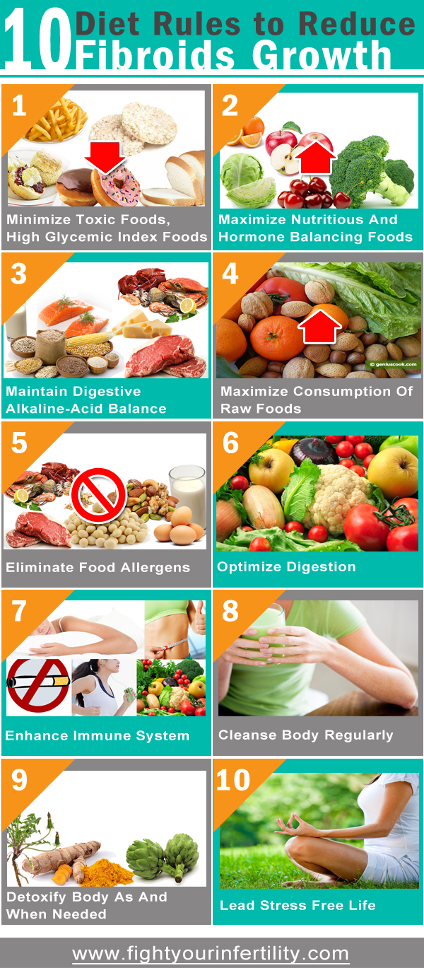 diet to shrink fibroids, diet to shrink fibroids naturally, foods that shrink fibroids, foods to avoid with fibroids, foods to reduce fibroid growth, prevent fibroid growing, how to reduce fibroids without surgery, foods to avoid with fibroids, how to reduce fibroids in uterus, foods that fight fibroids