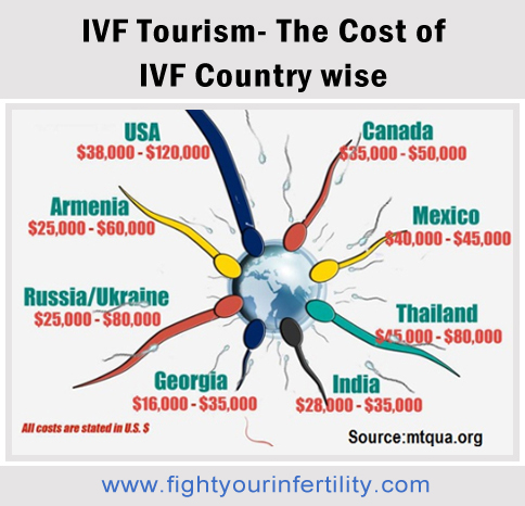 ivf insurance, ivf insurance coverage, ivf insurance plans, are fertility treatments covered by insurance, does insurance cover ivf, in vitro fertilization insurance coverage, ivf finance, help paying for ivf, ivf financial assistance, paying for in vitro, financial help for ivf, how to afford ivf, help with ivf costs