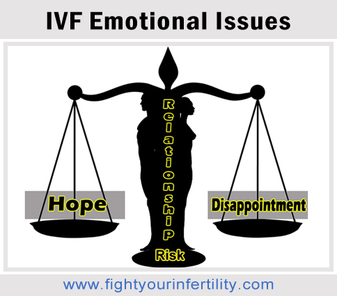 ivf emotional issues, ivf emotional stress, ivf emotional rollercoaster, ivf an emotional companion, depression and ivf, ivf stress on marriage