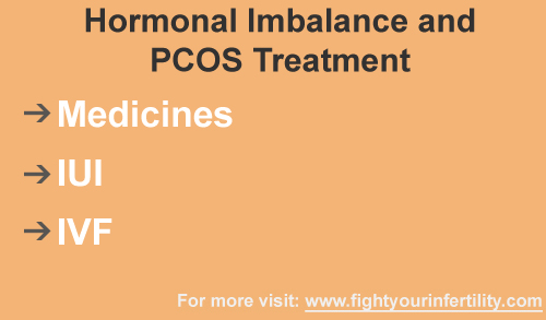 Pcos clomid fails