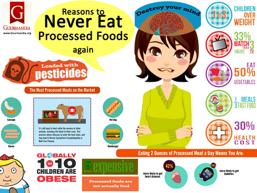 processed foods harmful effects, processed foods health risk, processed foods negative effects