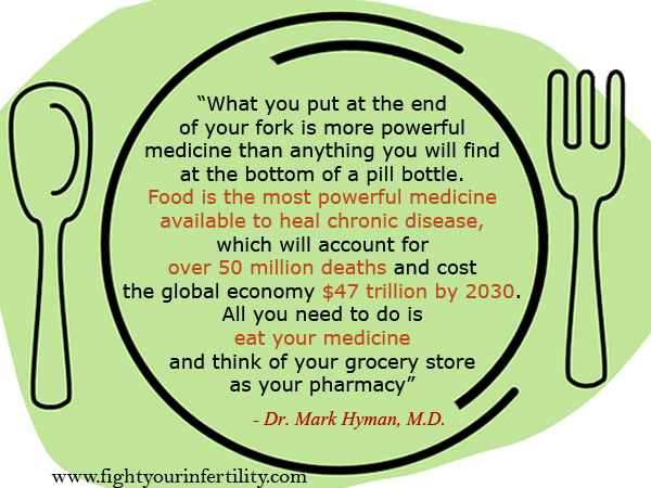 Mark Hyman quotes, healthy food quotes, food is your medicine quote, organic food quotes, junk food quotes, fighting disease quotes, health food quotes and sayings
