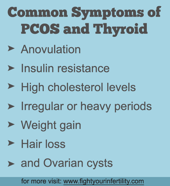 symptoms of thyroid and pcos, Thyroid and Polycystic Ovarian Syndrome symptoms, pcos and thyroid disorders