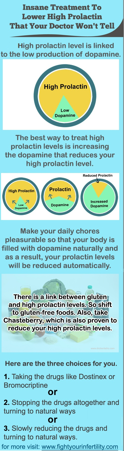 High Prolactin Levels, can high prolactin levels cause infertility, high prolactin levels ovulation, high prolactin levels menstrual cycle, high prolactin levels symptoms, can high prolactin levels cause anxiety, can high prolactin levels cause depression, high prolactin levels dopamine, low production of dopamine, decreased production of dopamine, treat high prolactin levels, increasing dopamine levels, high prolactin levels treatment, how to reduce high prolactin levels naturally, foods that reduce high prolactin levels