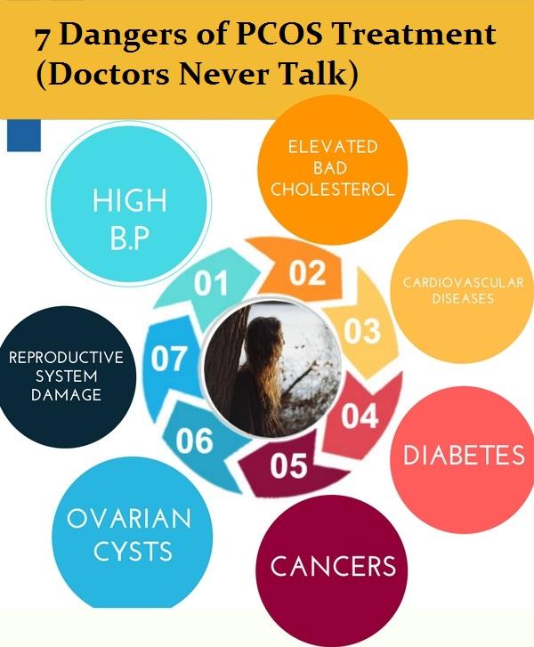 Beware 7 Dangers of PCOS Treatment, PCOS treatment, dangers of PCOS, dangers of PCOS treatment